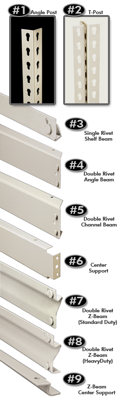Rivetwell boltless shelving components